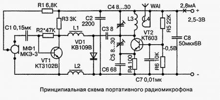Схема портативного УКВ-ЧМ микрофона