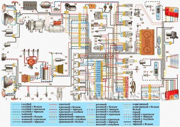 Схема электрооборудования автомобиля ВАЗ-2121 «Нива»