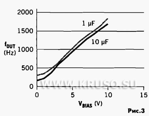 Многослойный конденсатор - прототип варактора