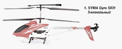 Выбор радиоуправляемой модели вертолета