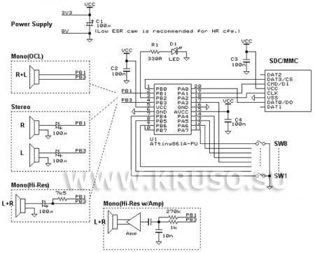 255-голосный PCM звуковой генератор