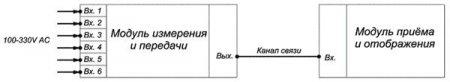 Многоканальный дистанционный вольтметр