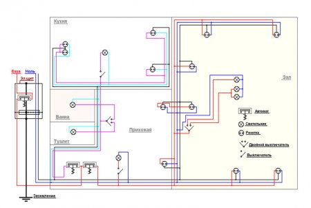 Как правильно подключить электропроводку в частном доме