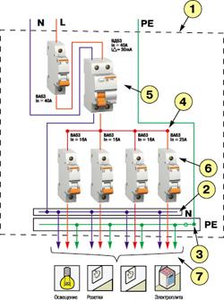 Однофазная схема распределительного щита 5 разных вариантов.