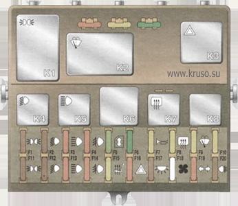 Схема предохранителей ВАЗ 2107 k Клуб любителей ВАЗ. http...