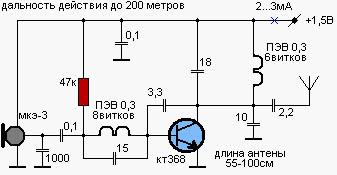 схема горизонт 15kf11