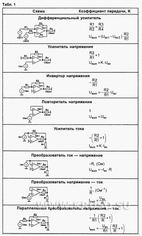 Типовые электрические схемы