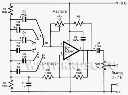 Широкодиапазонный генератор прямоугольных импульсов