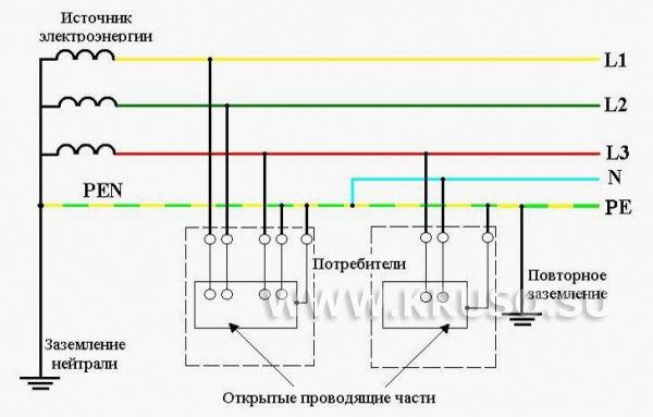 электрические схемы УЗО.