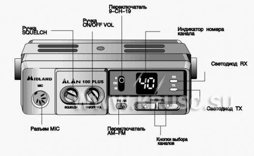 Автомобильная радиостанция Alan 100 Plus.Будьте ...