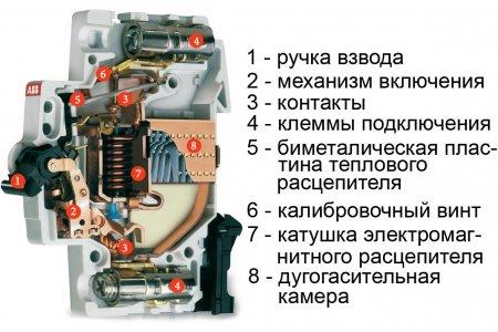 Автоматические системы контроля напряжения в сети